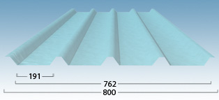 NuRib Fibreglass Roof Sheet